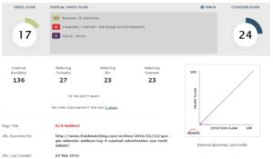 Content-marketing-succes-meten-aantal-backlinks-naar-blogpost