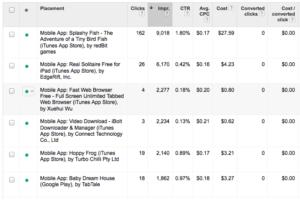 Mobiele-app-games-vertoningen-in-Display-campagne