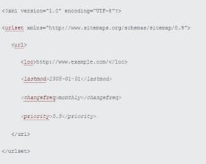 xml sitemap voorbeeld
