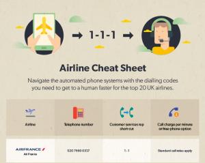 cheapflight-airline-phone-number-cheat-sheet