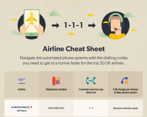 cheapflight-airline-phone-number-cheat-sheet