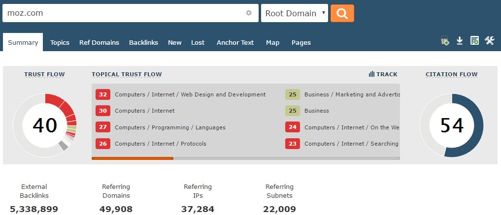 moz-com-versterking-website-door-succesvolle-content-marketing