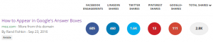moz-com-voorbeeld-resultaten-succesvolle-content-marketing