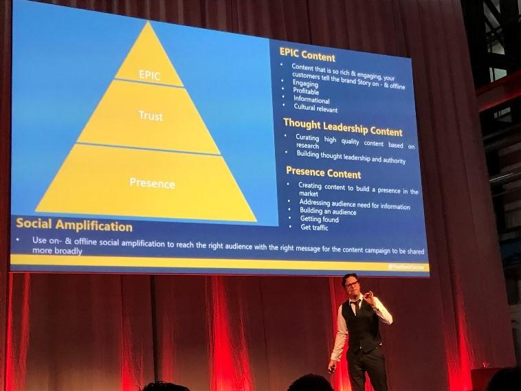 Dennis Goedegebuure Content pyramide