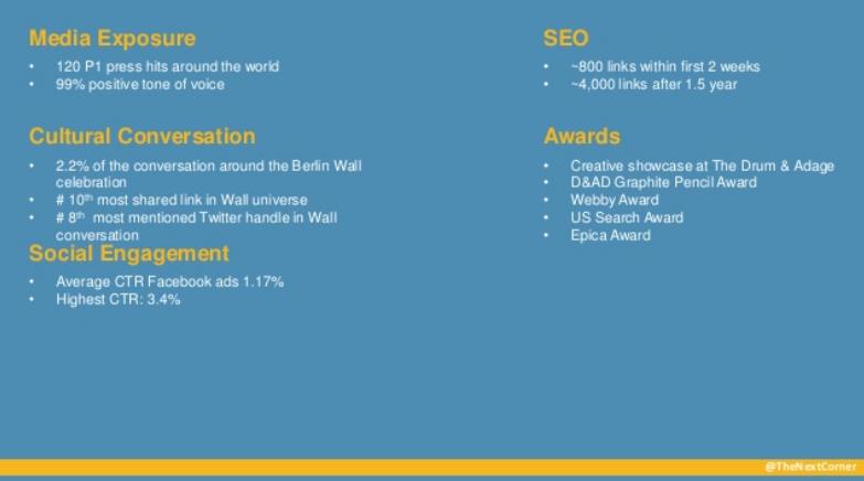 content brand pyramide - online resultaten