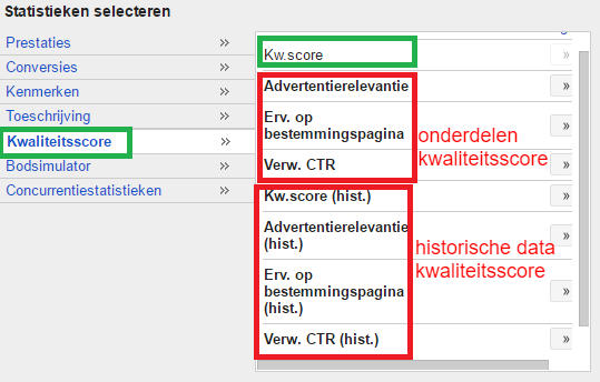 Campagnebeheer – Google AdWords