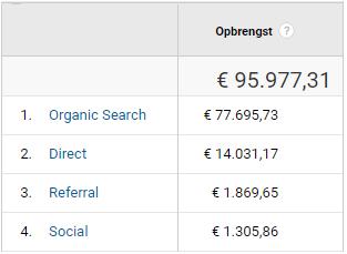 e-commerce tracking webshops - 3