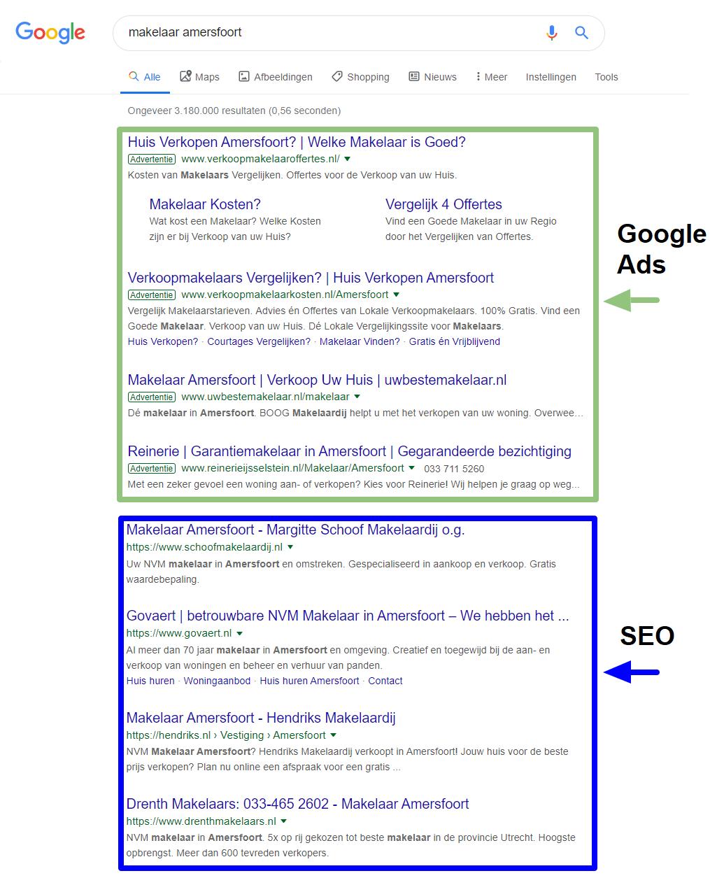 Google zoekresultaten voorbeeld