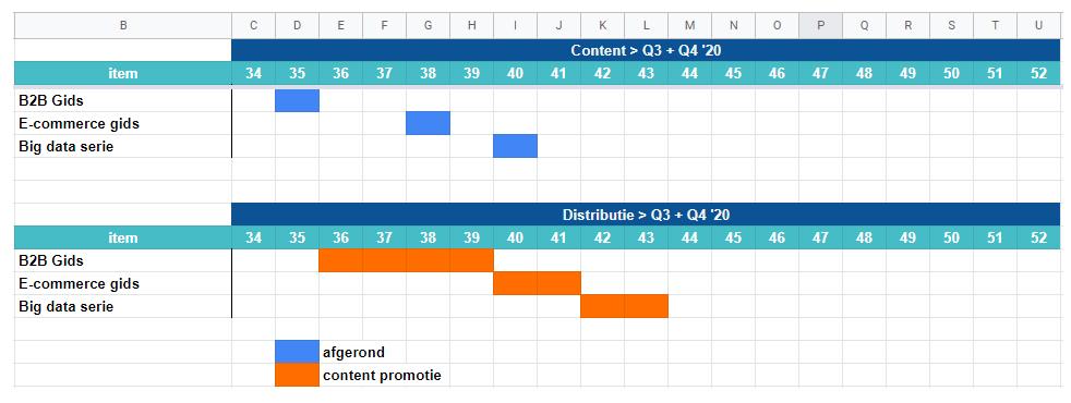 Contentkalender-Search-Signals-online-marketing-strategie