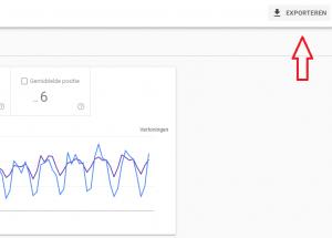zoekwoorden-exporteren-google-search-console