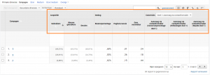 acquisition-google-analytics-campagnes